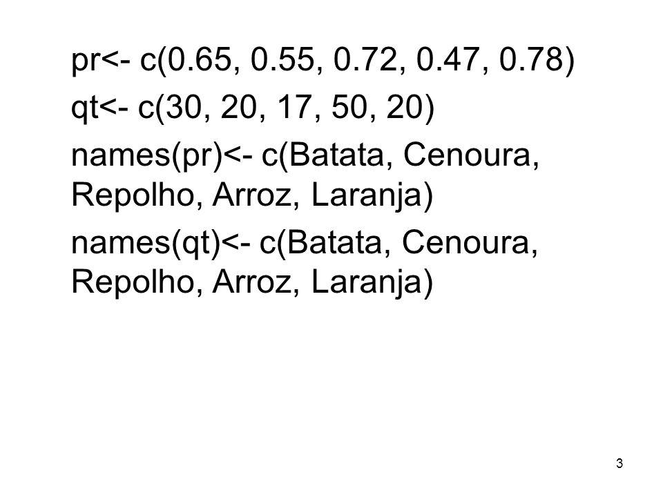 3 pr<- c(0.65, 0.55, 0.72, 0.47, 0.78) qt<- c(30, 20, 17, 50, 20) names(pr)<- c(Batata, Cenoura, Repolho, Arroz,Laranja) names(qt)<- c(Batata, Cenoura, Repolho, Arroz,Laranja)