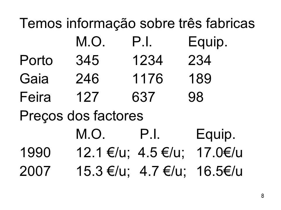 8 Temos informação sobre três fabricas M.O.P.I.Equip.
