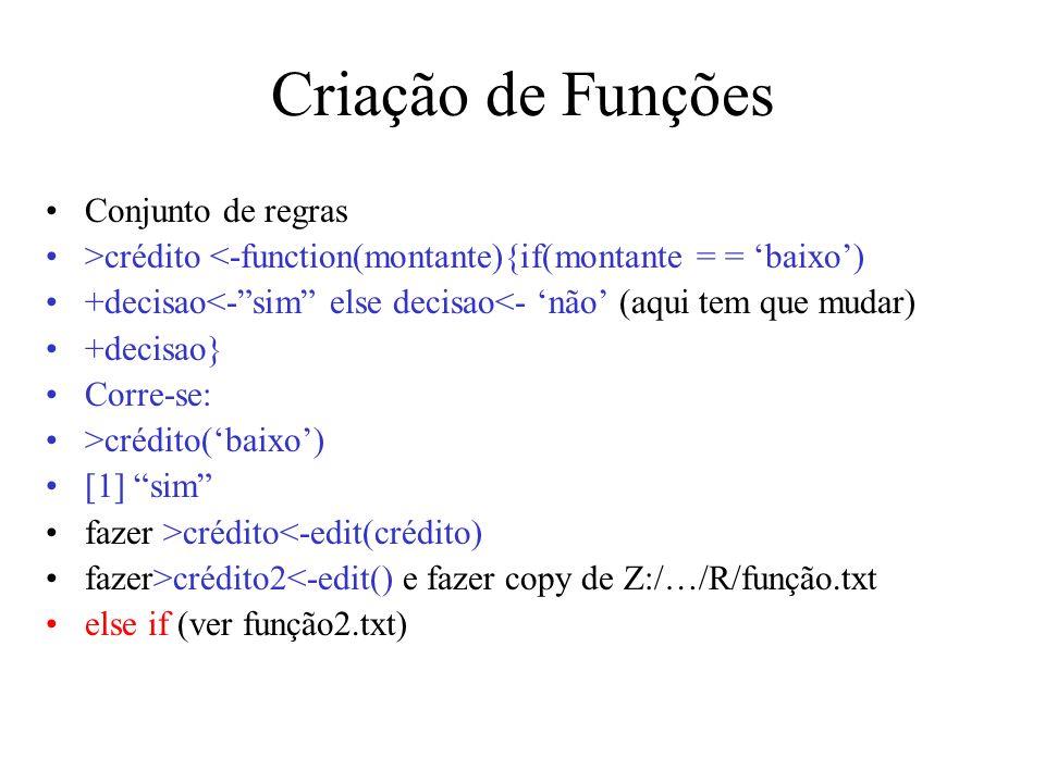 Criação de Funções Conjunto de regras >crédito <-function(montante){if(montante = = baixo) +decisao<-sim else decisao<- não (aqui tem que mudar) +deci