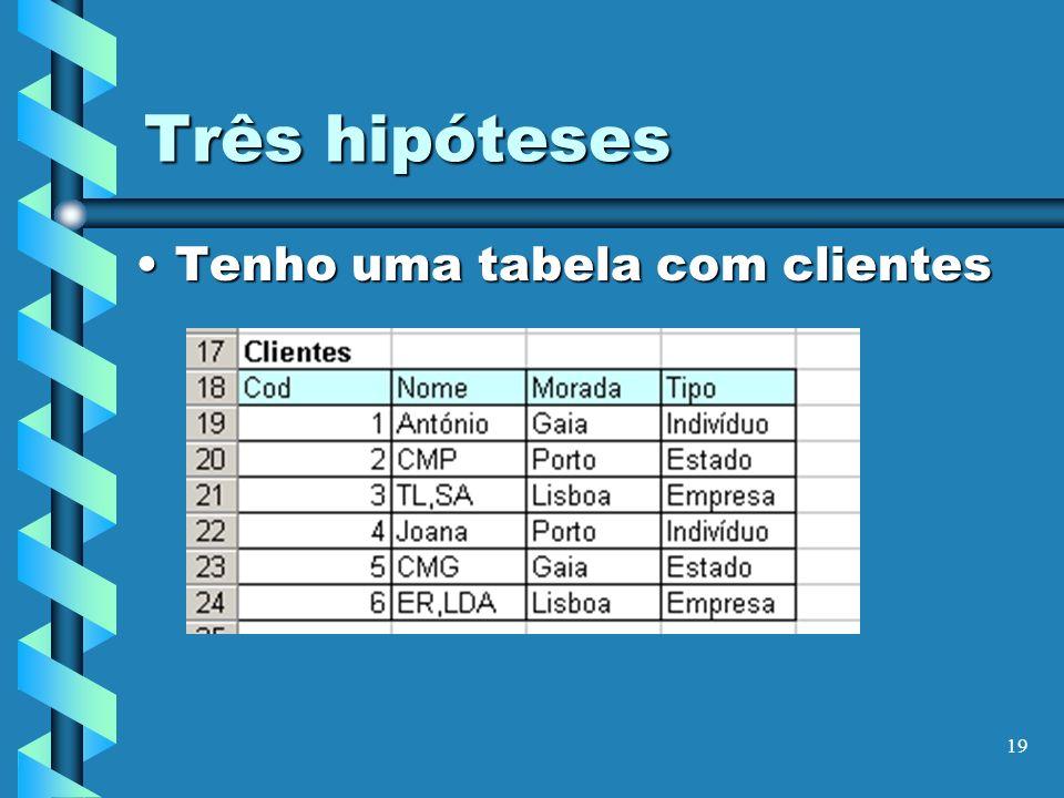 19 Três hipóteses Tenho uma tabela com clientesTenho uma tabela com clientes
