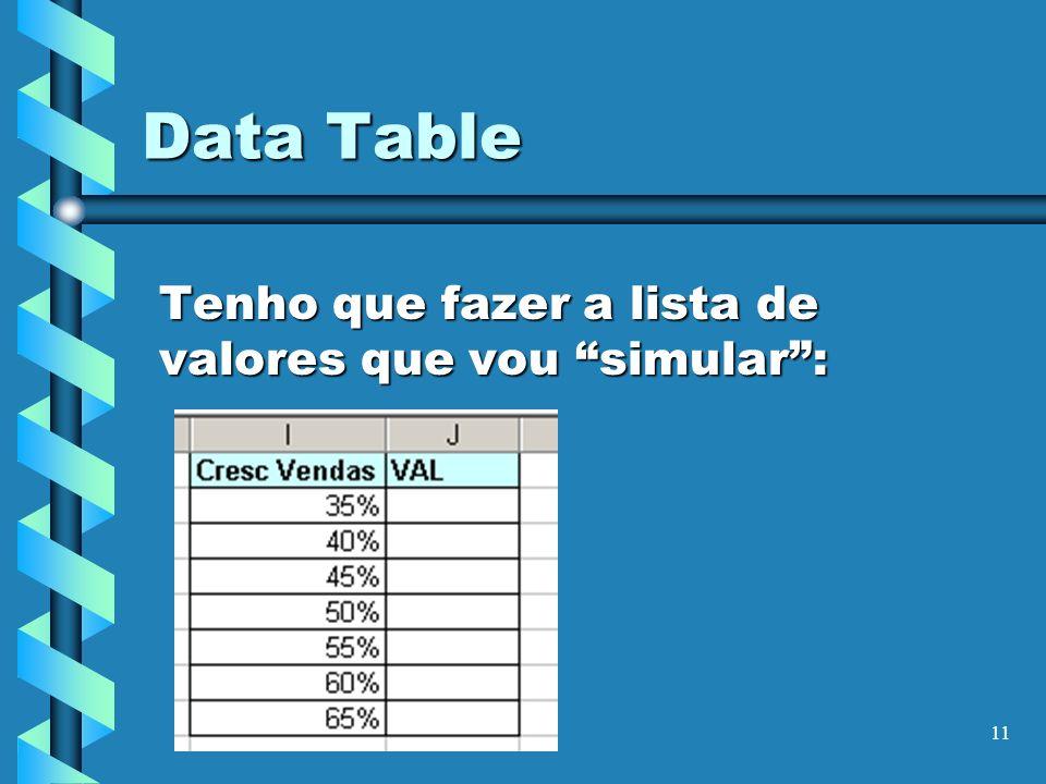 11 Data Table Tenho que fazer a lista de valores que vou simular: