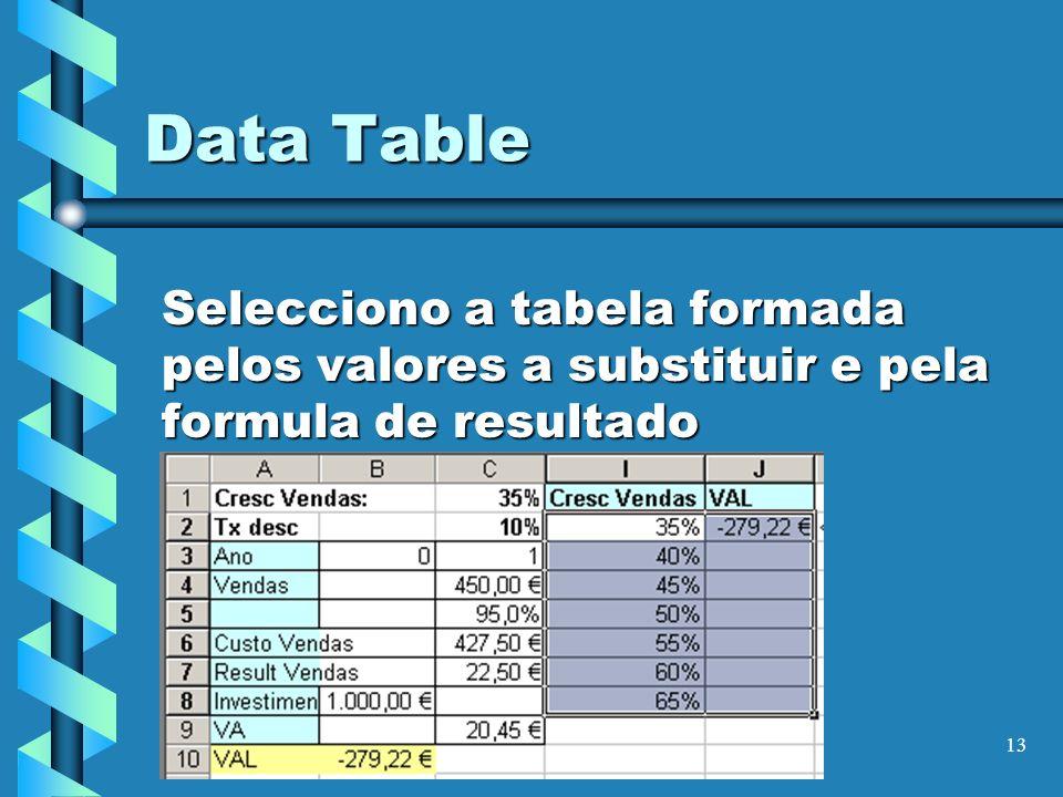 13 Data Table Selecciono a tabela formada pelos valores a substituir e pela formula de resultado