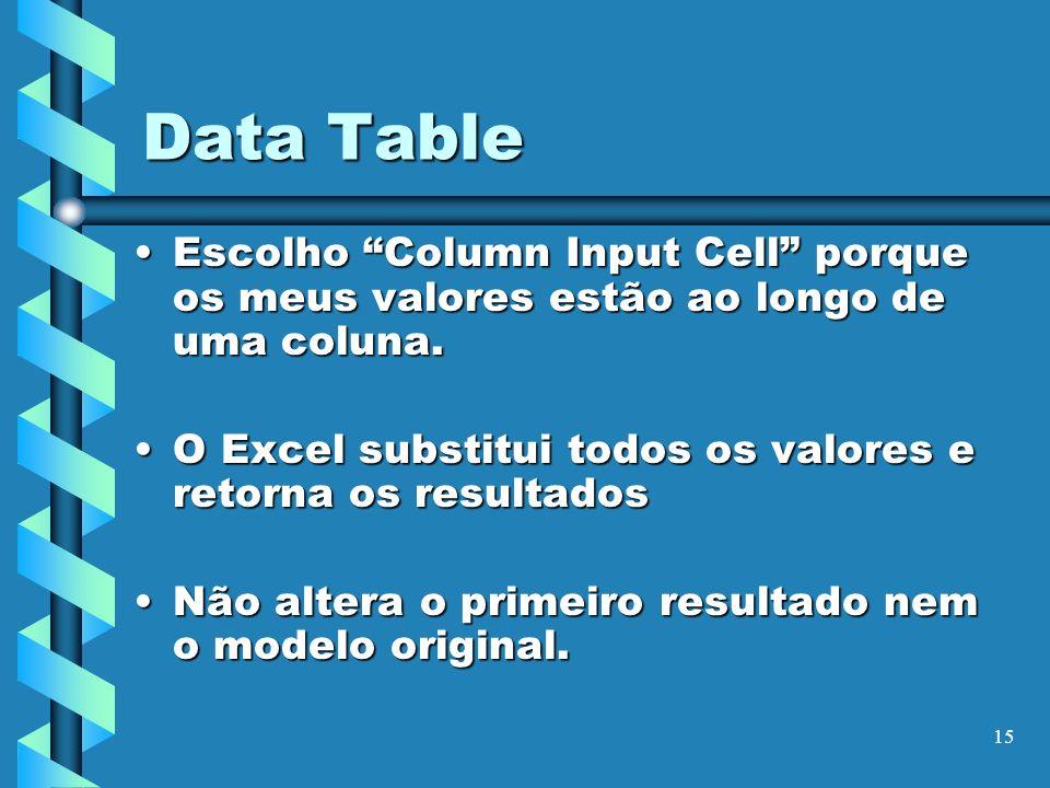 15 Data Table Escolho Column Input Cell porque os meus valores estão ao longo de uma coluna.Escolho Column Input Cell porque os meus valores estão ao longo de uma coluna.