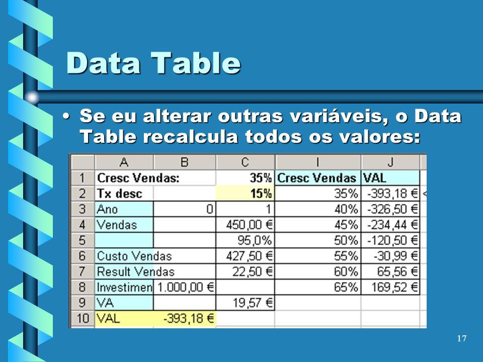 17 Data Table Se eu alterar outras variáveis, o Data Table recalcula todos os valores:Se eu alterar outras variáveis, o Data Table recalcula todos os valores: