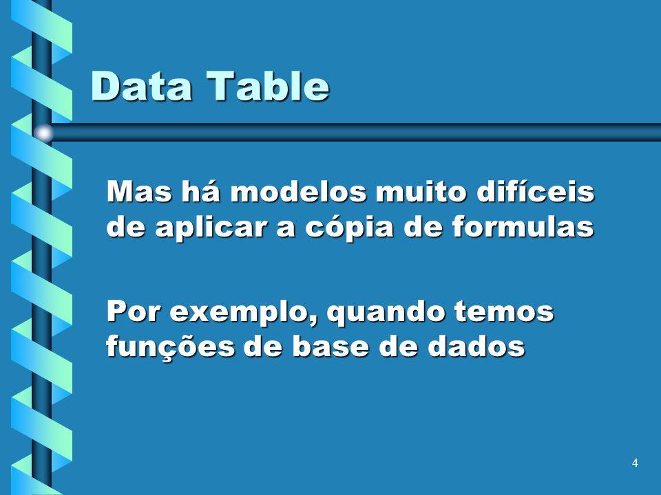 4 Mas há modelos muito difíceis de aplicar a cópia de formulas Por exemplo, quando temos funções de base de dados
