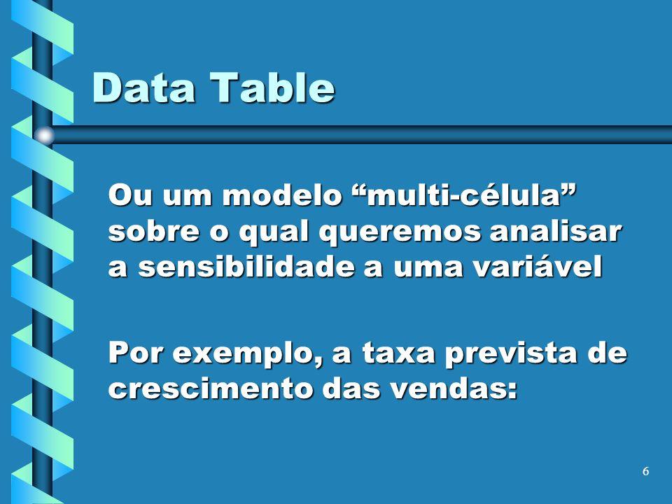6 Ou um modelo multi-célula sobre o qual queremos analisar a sensibilidade a uma variável Por exemplo, a taxa prevista de crescimento das vendas: