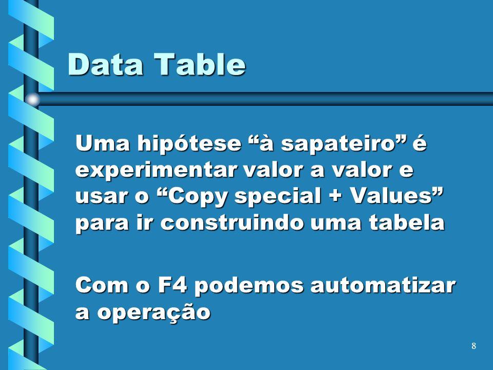 8 Uma hipótese à sapateiro é experimentar valor a valor e usar o Copy special + Values para ir construindo uma tabela Com o F4 podemos automatizar a operação