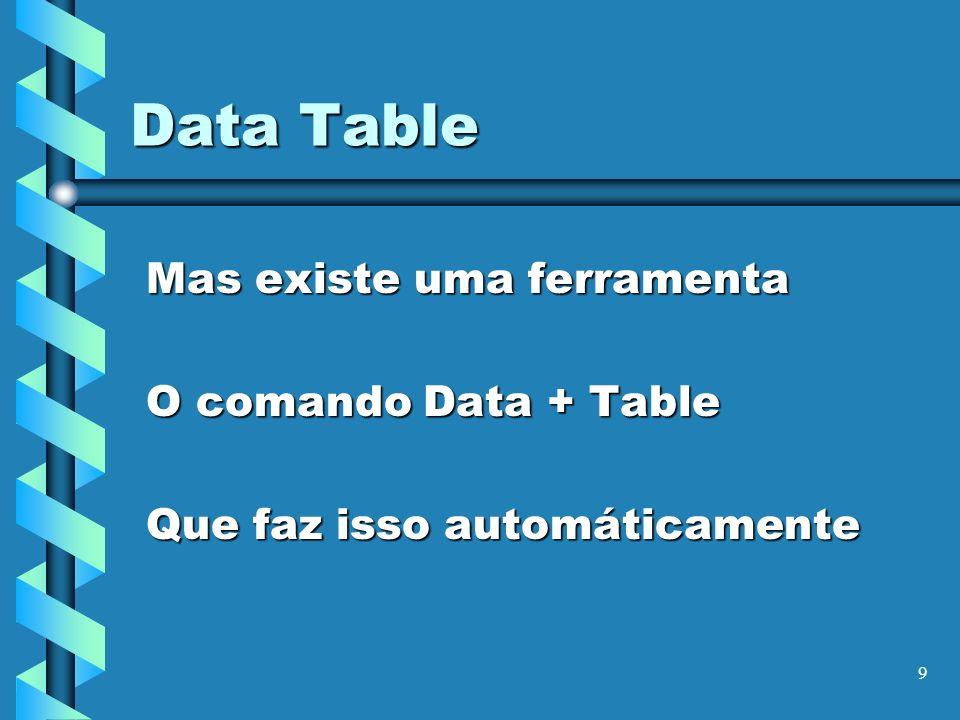 9 Data Table Mas existe uma ferramenta O comando Data + Table Que faz isso automáticamente