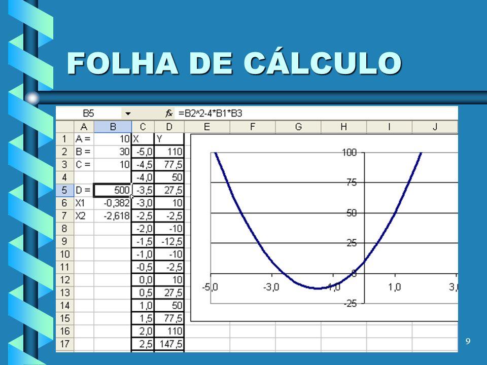 10 FOLHA DE CÁLCULO B6: =IF(B5>=0; (-B2+B5^0,5)/(2*B1); É uma das soluções reais Vamos por na outra complexa