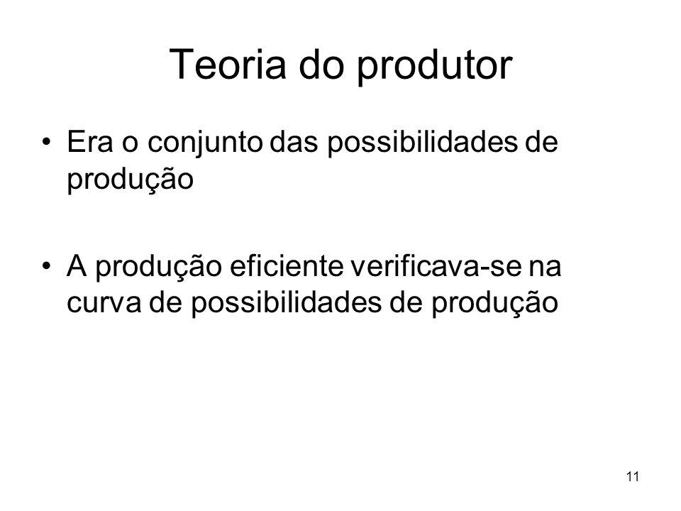 11 Teoria do produtor Era o conjunto das possibilidades de produção A produção eficiente verificava-se na curva de possibilidades de produção