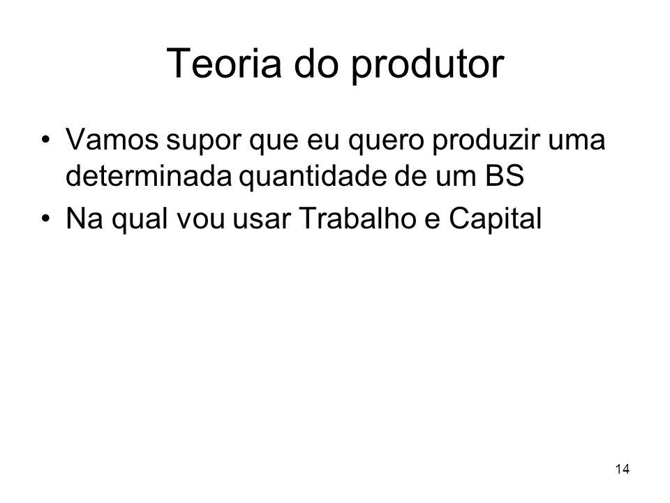 14 Teoria do produtor Vamos supor que eu quero produzir uma determinada quantidade de um BS Na qual vou usar Trabalho e Capital