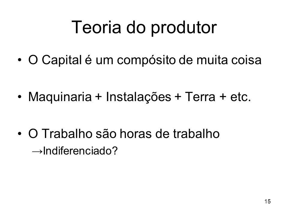15 Teoria do produtor O Capital é um compósito de muita coisa Maquinaria + Instalações + Terra + etc. O Trabalho são horas de trabalho Indiferenciado?