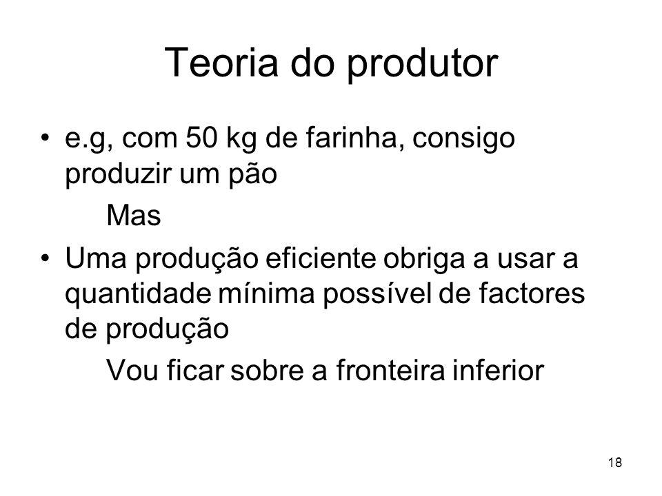 18 Teoria do produtor e.g, com 50 kg de farinha, consigo produzir um pão Mas Uma produção eficiente obriga a usar a quantidade mínima possível de fact