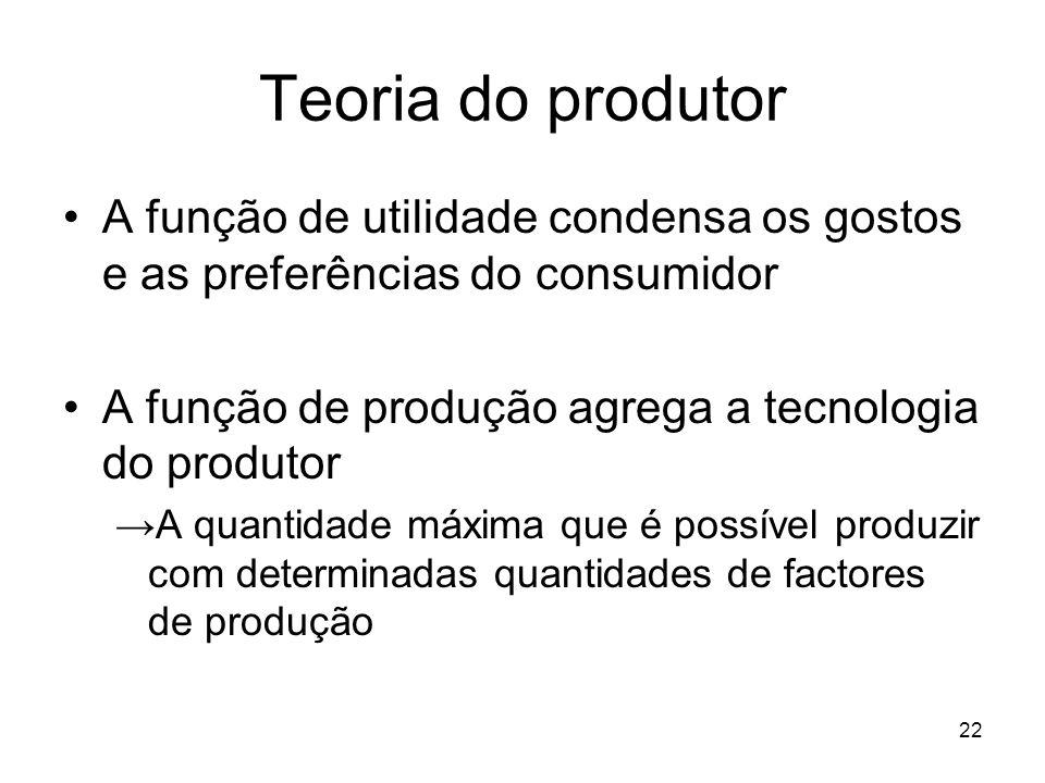 22 Teoria do produtor A função de utilidade condensa os gostos e as preferências do consumidor A função de produção agrega a tecnologia do produtor A