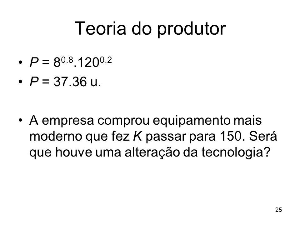 25 Teoria do produtor P = 8 0.8.120 0.2 P = 37.36 u. A empresa comprou equipamento mais moderno que fez K passar para 150. Será que houve uma alteraçã