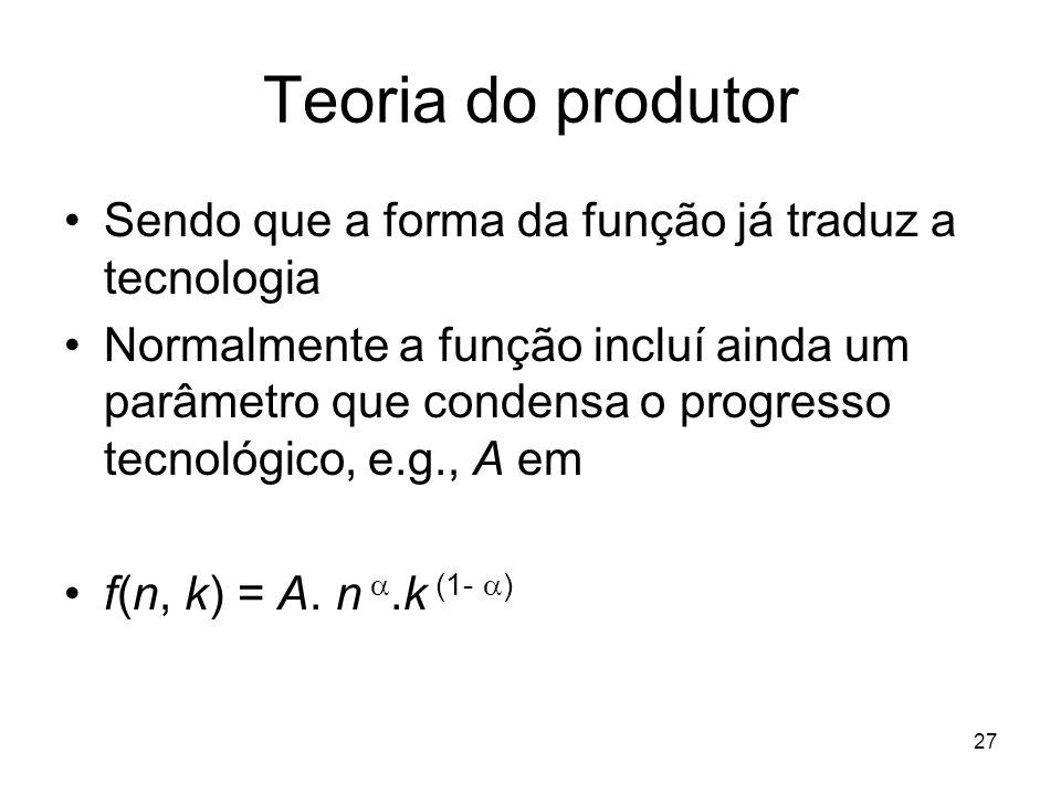 27 Teoria do produtor Sendo que a forma da função já traduz a tecnologia Normalmente a função incluí ainda um parâmetro que condensa o progresso tecno