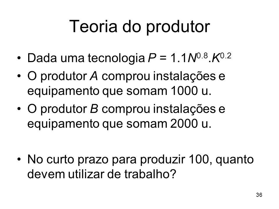 36 Teoria do produtor Dada uma tecnologia P = 1.1N 0.8.K 0.2 O produtor A comprou instalações e equipamento que somam 1000 u. O produtor B comprou ins