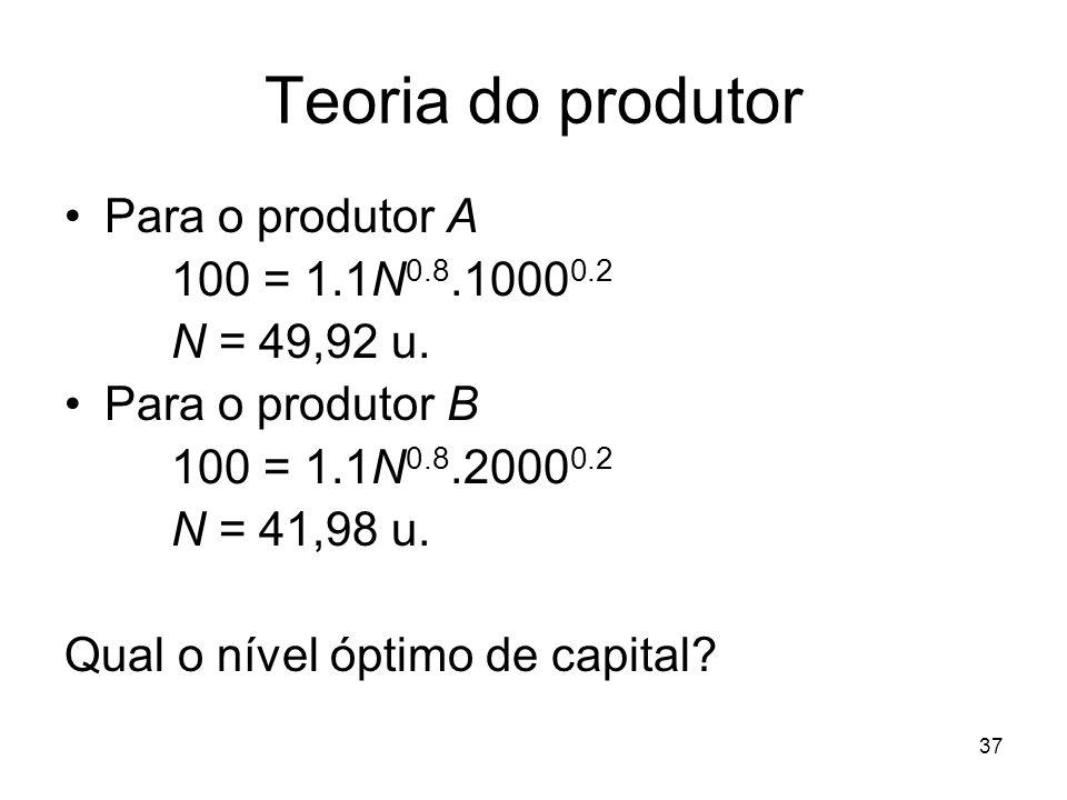 37 Teoria do produtor Para o produtor A 100 = 1.1N 0.8.1000 0.2 N = 49,92 u. Para o produtor B 100 = 1.1N 0.8.2000 0.2 N = 41,98 u. Qual o nível óptim