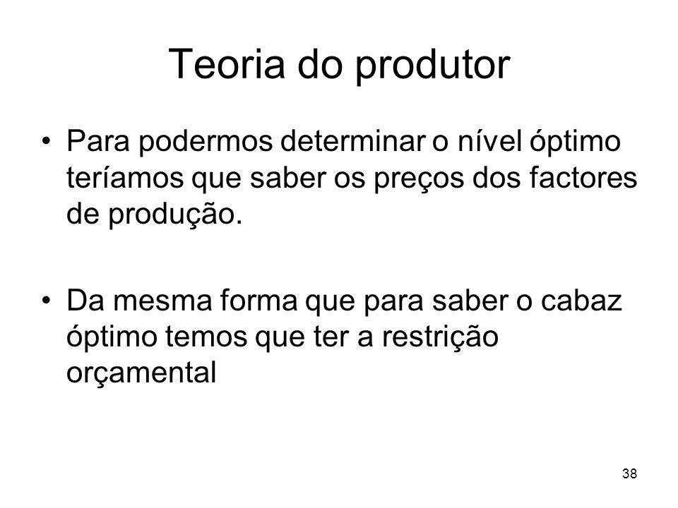 38 Teoria do produtor Para podermos determinar o nível óptimo teríamos que saber os preços dos factores de produção. Da mesma forma que para saber o c