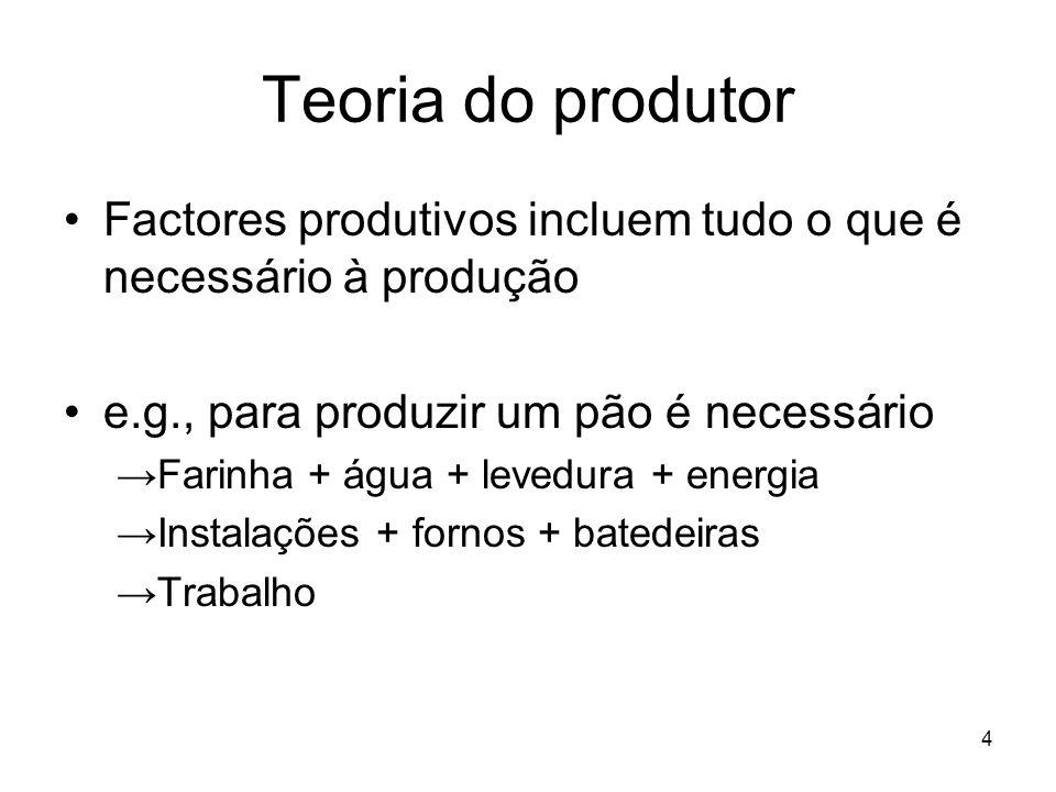 45 Teoria do produtor Dada a função produção Y = f(N, K) Em termos formais, teremos Produção total: f(N, K) Produção média:f(N, K)/N Produção marginal :f N (N, K)