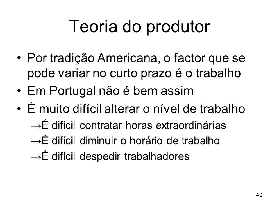 40 Teoria do produtor Por tradição Americana, o factor que se pode variar no curto prazo é o trabalho Em Portugal não é bem assim É muito difícil alte