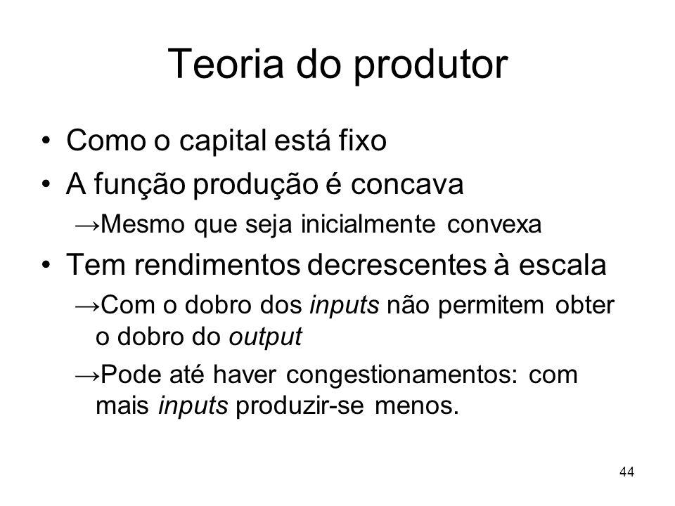 44 Teoria do produtor Como o capital está fixo A função produção é concava Mesmo que seja inicialmente convexa Tem rendimentos decrescentes à escala C