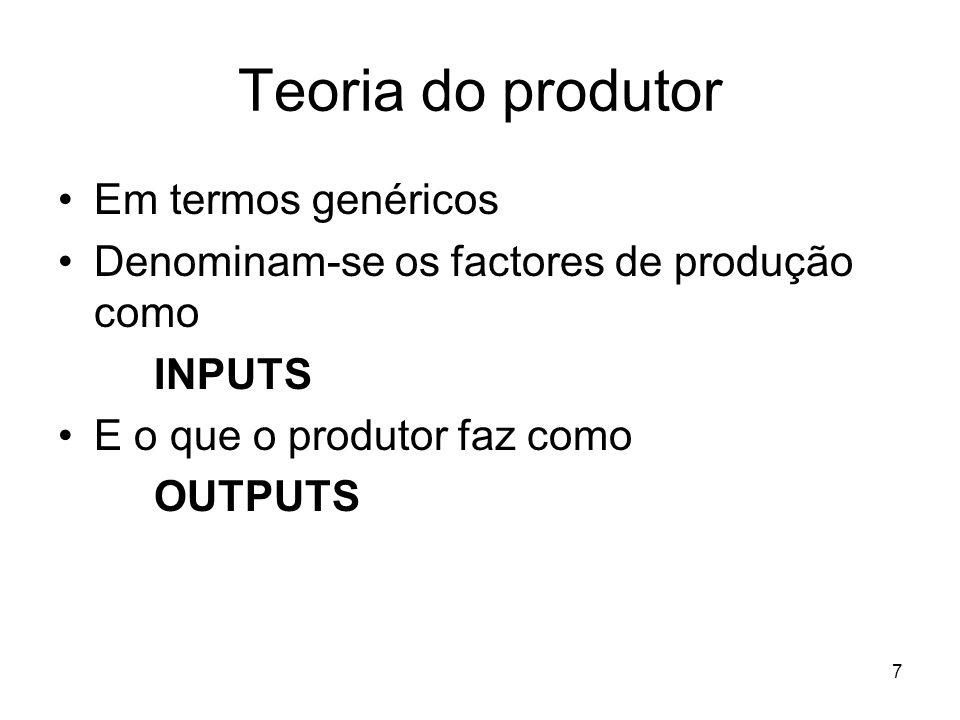28 Teoria do produtor Em termos microeconómicos, a Função de Produção relaciona quantidades reais Horas, Quilogramas, Metros quadrados, etc.