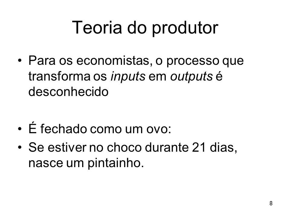 8 Teoria do produtor Para os economistas, o processo que transforma os inputs em outputs é desconhecido É fechado como um ovo: Se estiver no choco dur