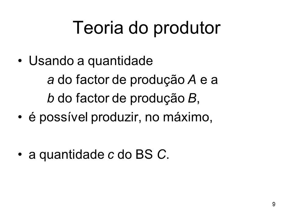 9 Teoria do produtor Usando a quantidade a do factor de produção A e a b do factor de produção B, é possível produzir, no máximo, a quantidade c do BS