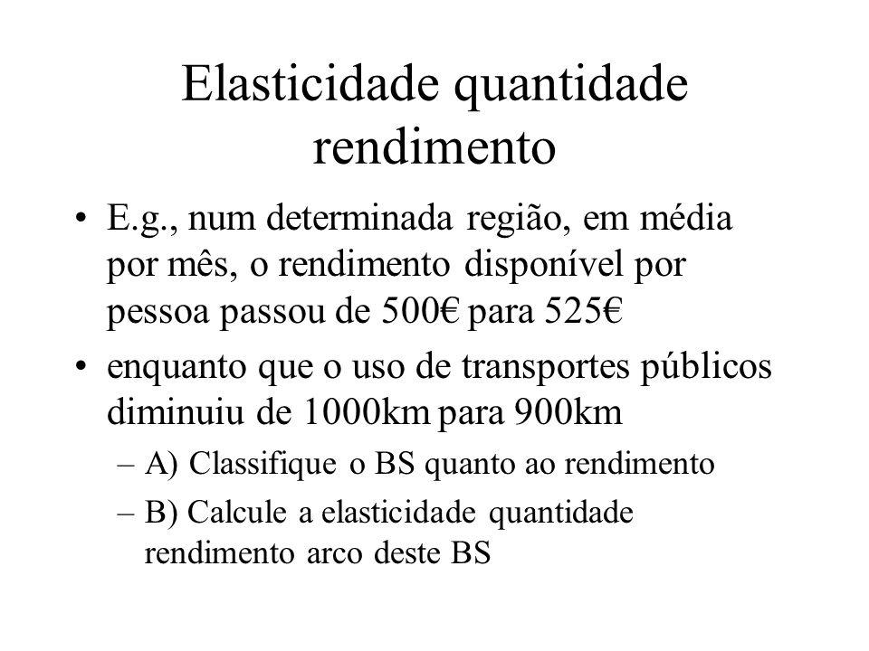 Elasticidade quantidade rendimento E.g., num determinada região, em média por mês, o rendimento disponível por pessoa passou de 500 para 525 enquanto