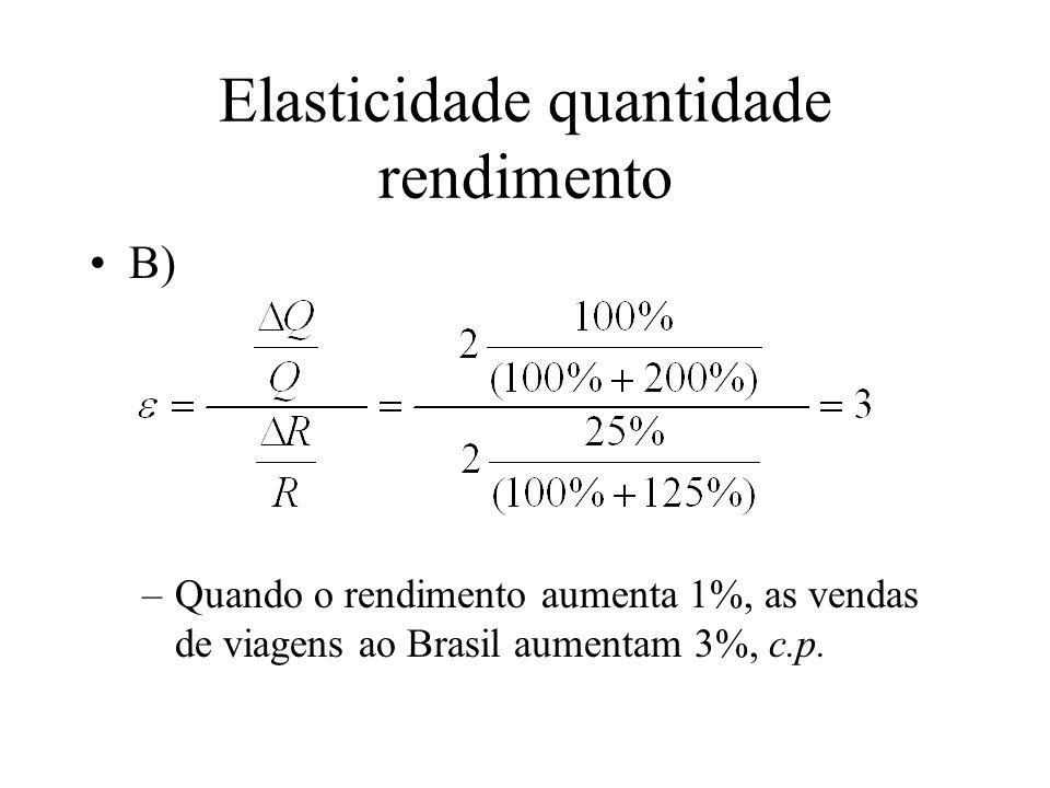 Elasticidade quantidade rendimento B) –Quando o rendimento aumenta 1%, as vendas de viagens ao Brasil aumentam 3%, c.p.