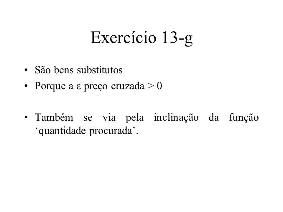 Exercício 13-g São bens substitutos Porque a preço cruzada > 0 Também se via pela inclinação da função quantidade procurada.
