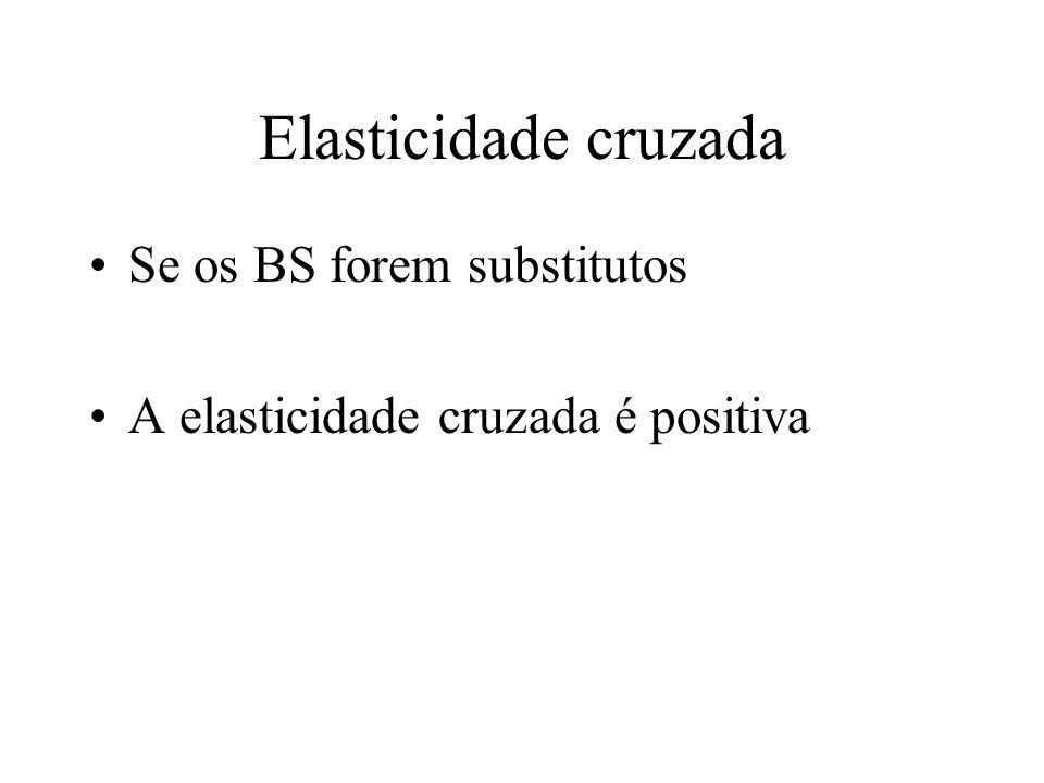 Elasticidade cruzada Se os BS forem substitutos A elasticidade cruzada é positiva