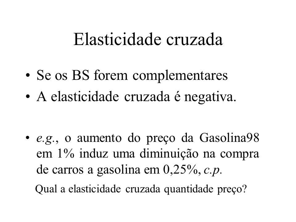 Elasticidade cruzada Se os BS forem complementares A elasticidade cruzada é negativa. e.g., o aumento do preço da Gasolina98 em 1% induz uma diminuiçã