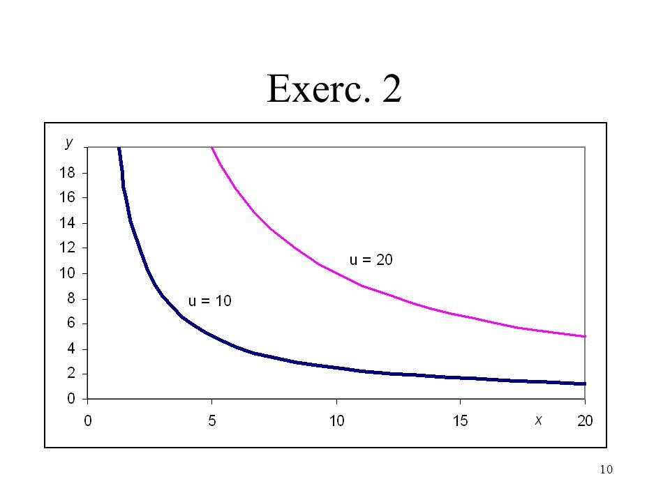 10 Exerc. 2