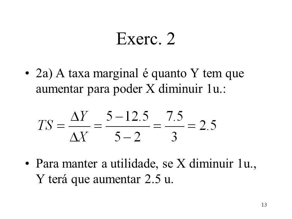 13 Exerc. 2 2a) A taxa marginal é quanto Y tem que aumentar para poder X diminuir 1u.: Para manter a utilidade, se X diminuir 1u., Y terá que aumentar