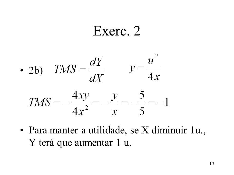 15 Exerc. 2 2b) Para manter a utilidade, se X diminuir 1u., Y terá que aumentar 1 u.