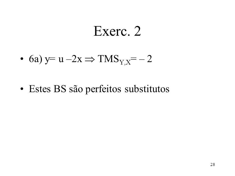 28 Exerc. 2 6a) y= u –2x TMS Y,X = – 2 Estes BS são perfeitos substitutos