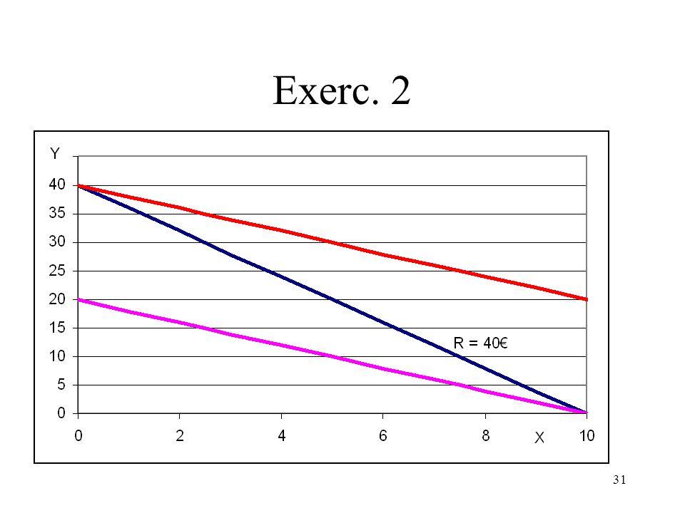 31 Exerc. 2