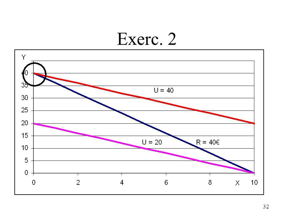 32 Exerc. 2