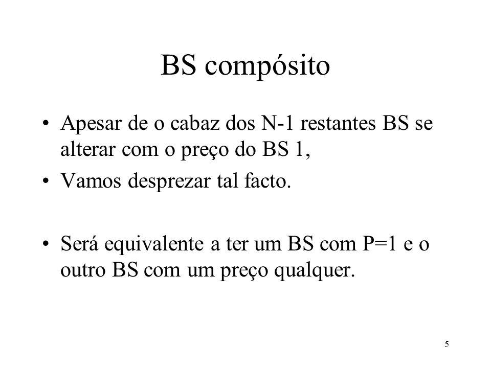 5 BS compósito Apesar de o cabaz dos N-1 restantes BS se alterar com o preço do BS 1, Vamos desprezar tal facto. Será equivalente a ter um BS com P=1