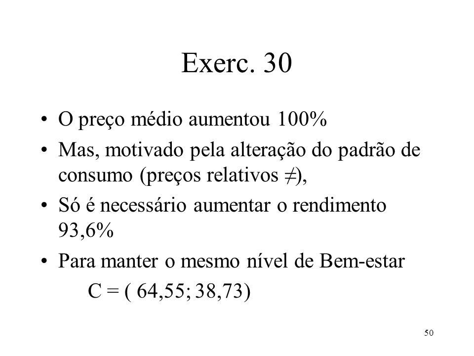 50 Exerc. 30 O preço médio aumentou 100% Mas, motivado pela alteração do padrão de consumo (preços relativos ), Só é necessário aumentar o rendimento
