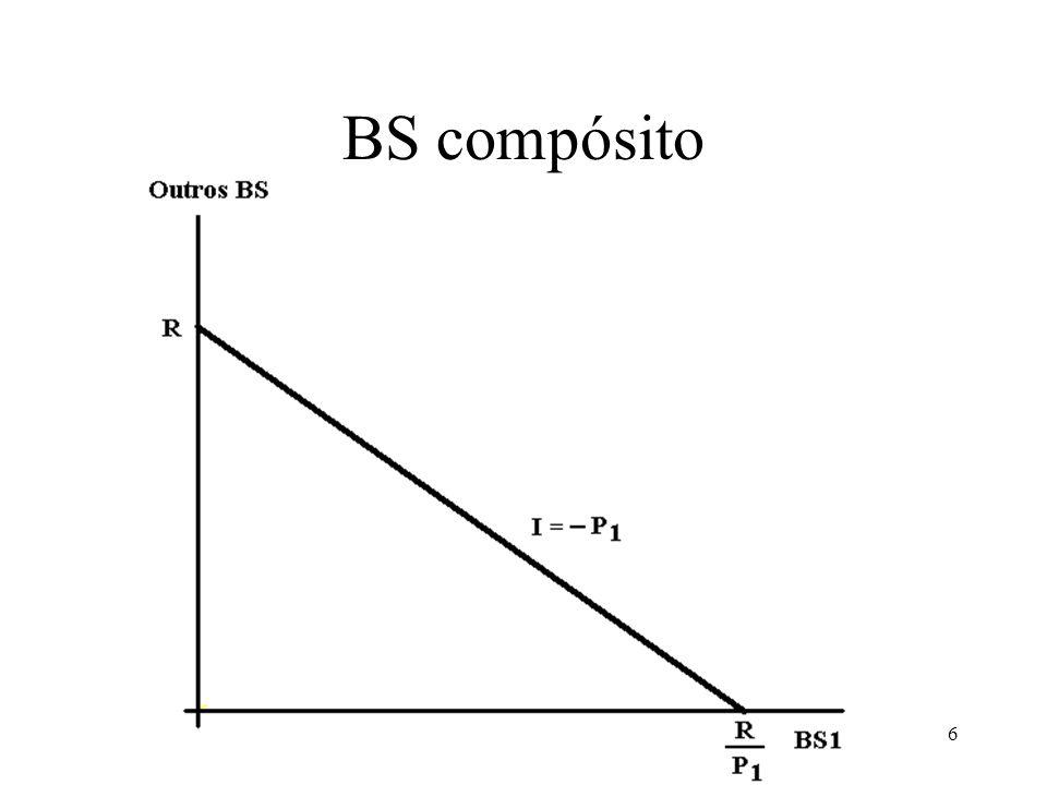 7 BS compósito / dinheiro Recordemos que o valor do dinheiro resulta de com ele ser possível comprar BS Então este BS compósito de valor unitário É o dinheiro