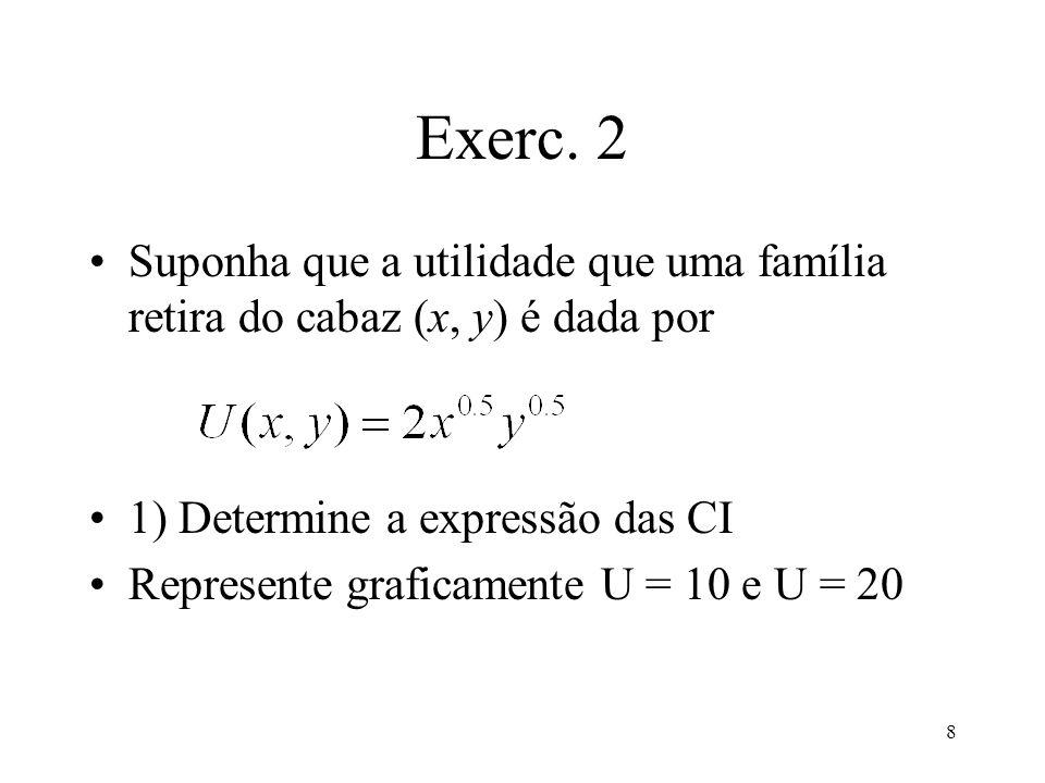 8 Exerc. 2 Suponha que a utilidade que uma família retira do cabaz (x, y) é dada por 1) Determine a expressão das CI Represente graficamente U = 10 e