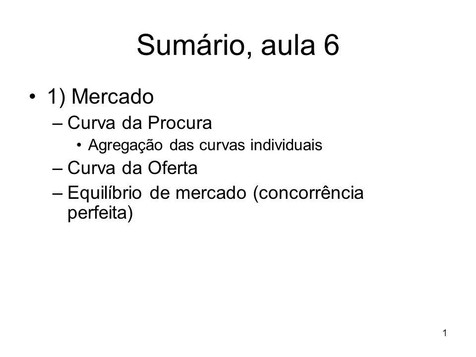 1 Sumário, aula 6 1) Mercado –Curva da Procura Agregação das curvas individuais –Curva da Oferta –Equilíbrio de mercado (concorrência perfeita)