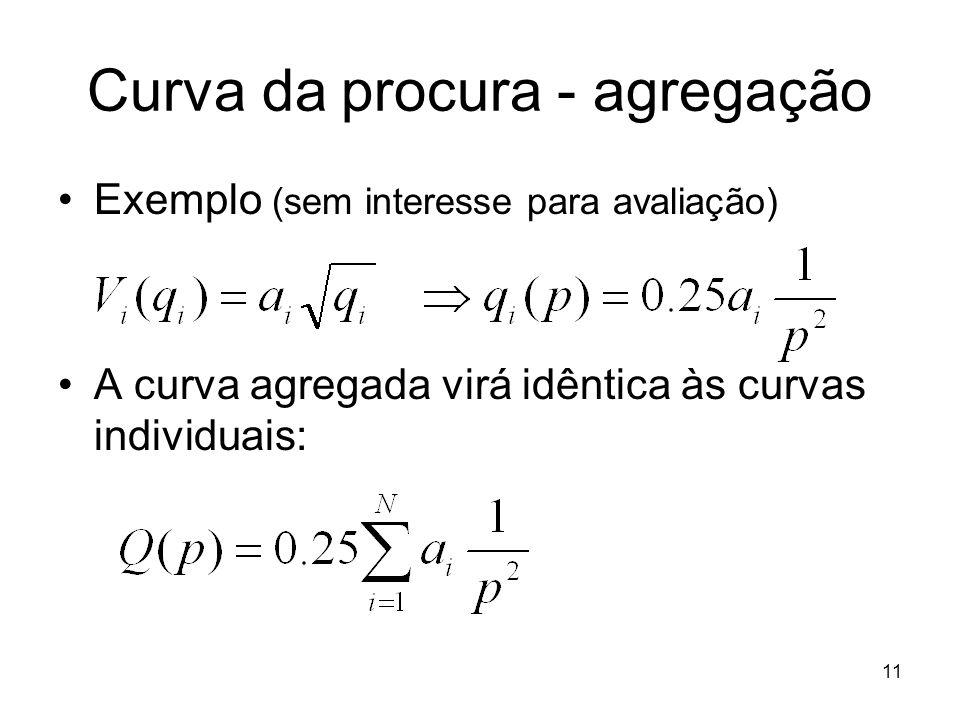 11 Curva da procura - agregação Exemplo (sem interesse para avaliação) A curva agregada virá idêntica às curvas individuais: