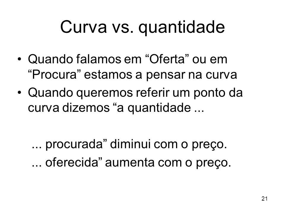 21 Curva vs. quantidade Quando falamos em Oferta ou em Procura estamos a pensar na curva Quando queremos referir um ponto da curva dizemos a quantidad