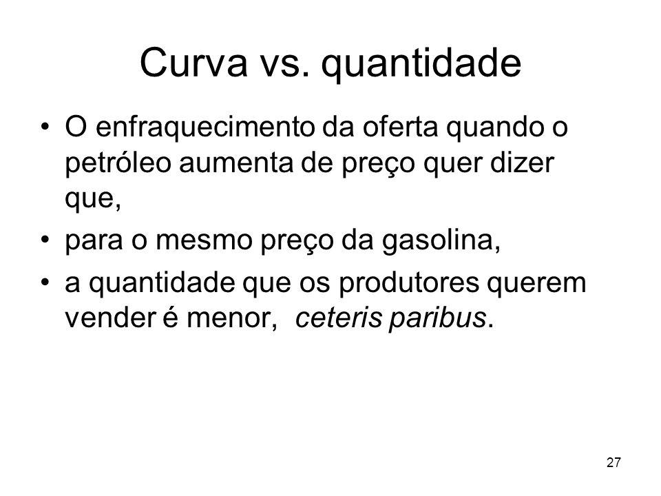 27 Curva vs. quantidade O enfraquecimento da oferta quando o petróleo aumenta de preço quer dizer que, para o mesmo preço da gasolina, a quantidade qu