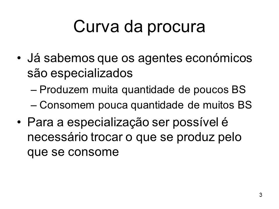3 Curva da procura Já sabemos que os agentes económicos são especializados –Produzem muita quantidade de poucos BS –Consomem pouca quantidade de muito