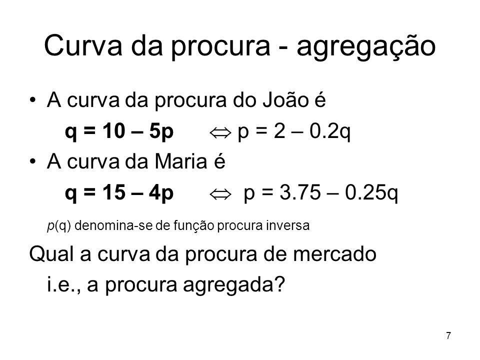 7 Curva da procura - agregação A curva da procura do João é q = 10 – 5p p = 2 – 0.2q A curva da Maria é q = 15 – 4p p = 3.75 – 0.25q p(q) denomina-se